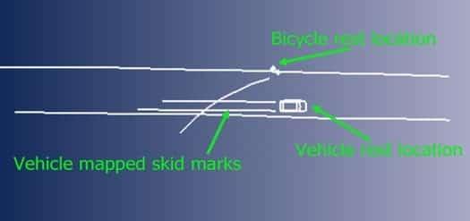 Bike MVA scene diagram