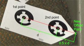 Offset RAD target