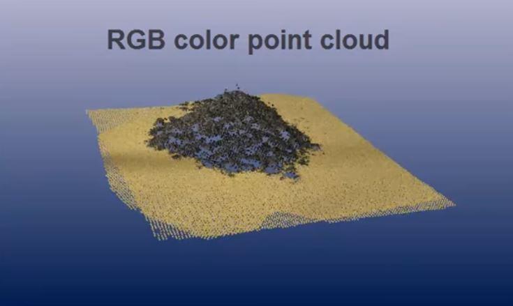 3D Pile Motion Screen