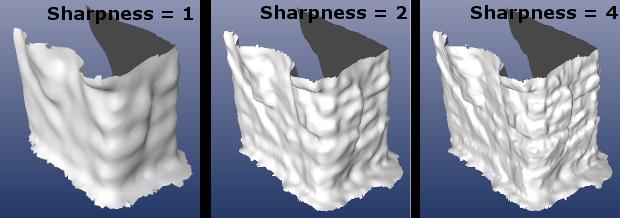Mesh Sharpness